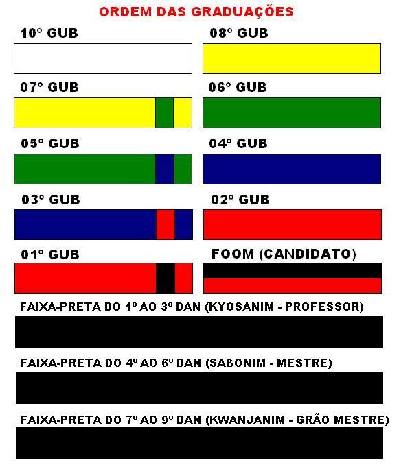 ORDEM DAS GRADUAÇÕES - COLORIDAS & PRETAS (1)